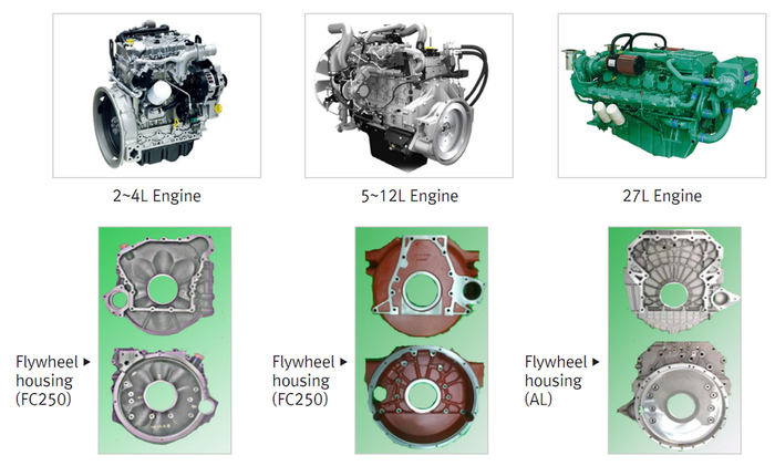 Automobile Engine Parts -