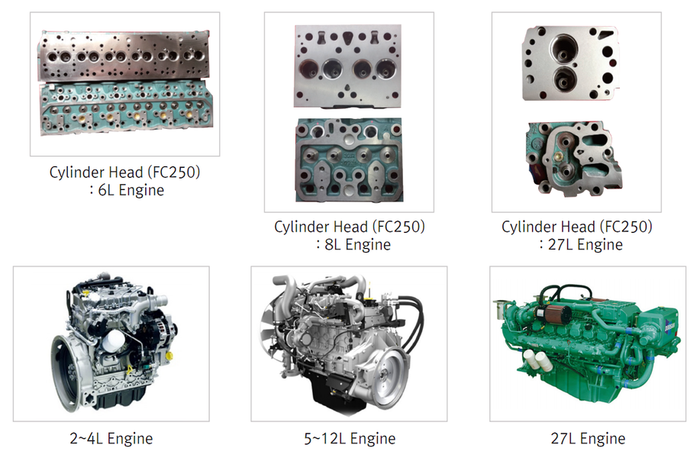 Diesel Engine Parts (Cylinder Head) -