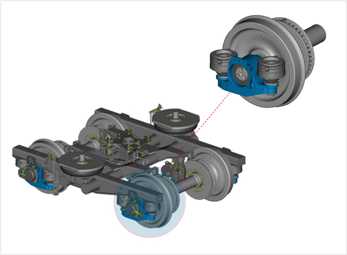Railway Vehicle' Bogie parts : Axle box-